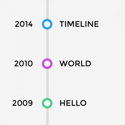 Themify – Builder Timeline