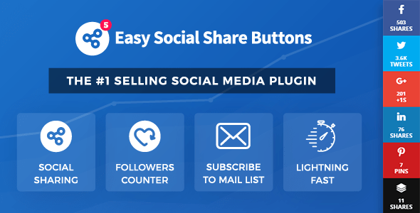 wordpress插件-Easy Social Share Buttons 7.9