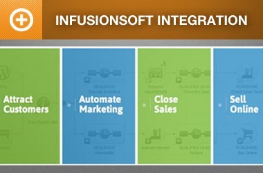 Event Espresso – Infusionsoft Integration