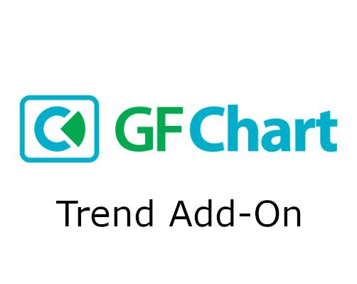 GFChart – Trend Add-On