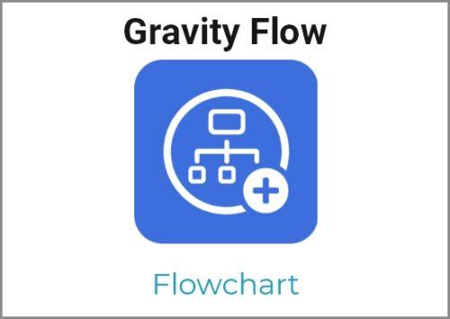 Gravity Flow – Flowchart Extension